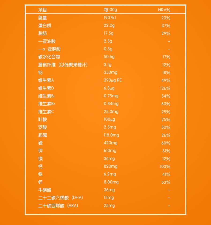 学生高锌高钙奶粉产品介绍_04.png