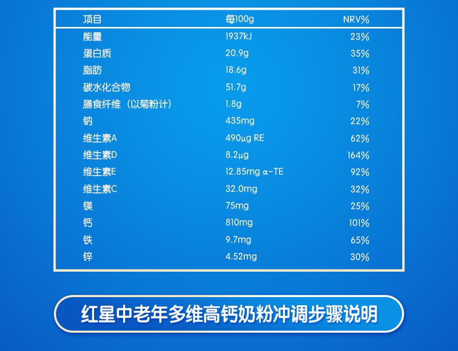 中老年高钙奶粉产品简介_04.png