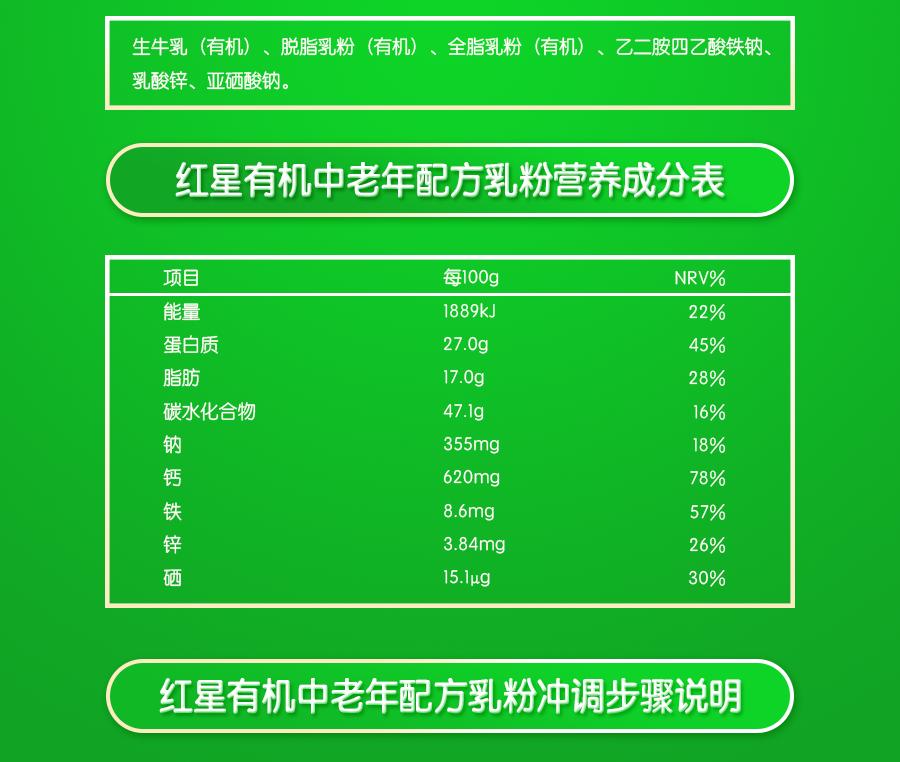 有机中老年配方乳粉产品介绍_04.png
