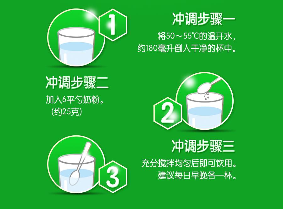 有机中老年配方乳粉产品介绍_05.png