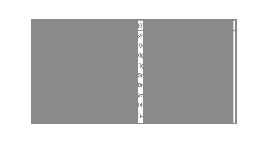 有机中老年营养成分表.png
