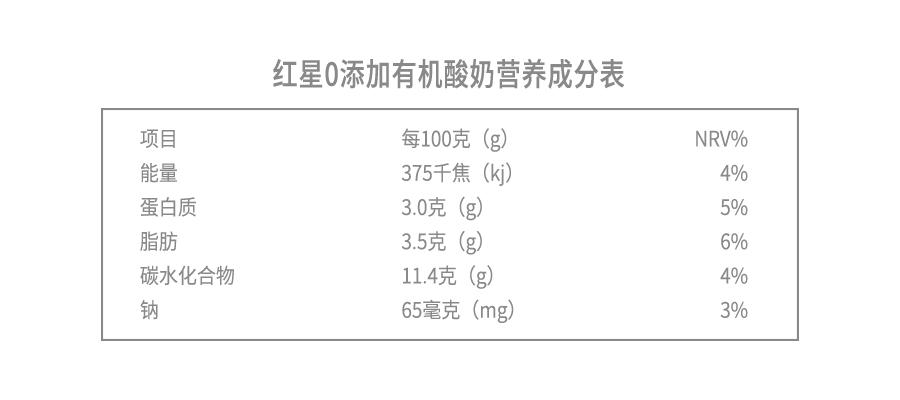 雷竞技pc版零添加营养成分表.png